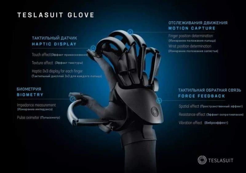 Перчатки виртуальной реальности от компании TeslaSuit под названием TeslaSuit Glove